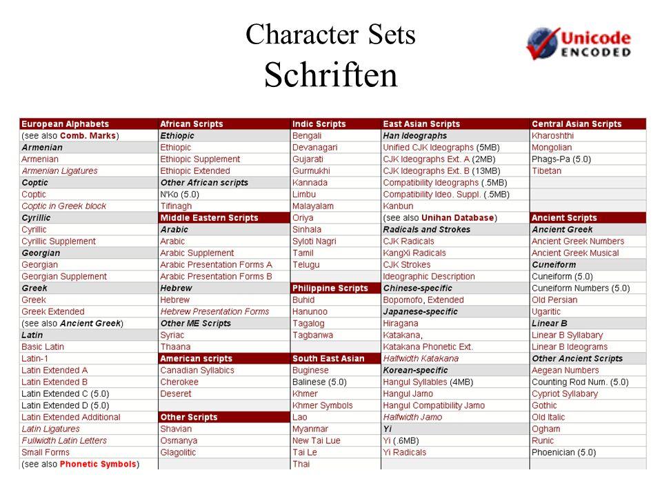 21 Character Sets Schriften