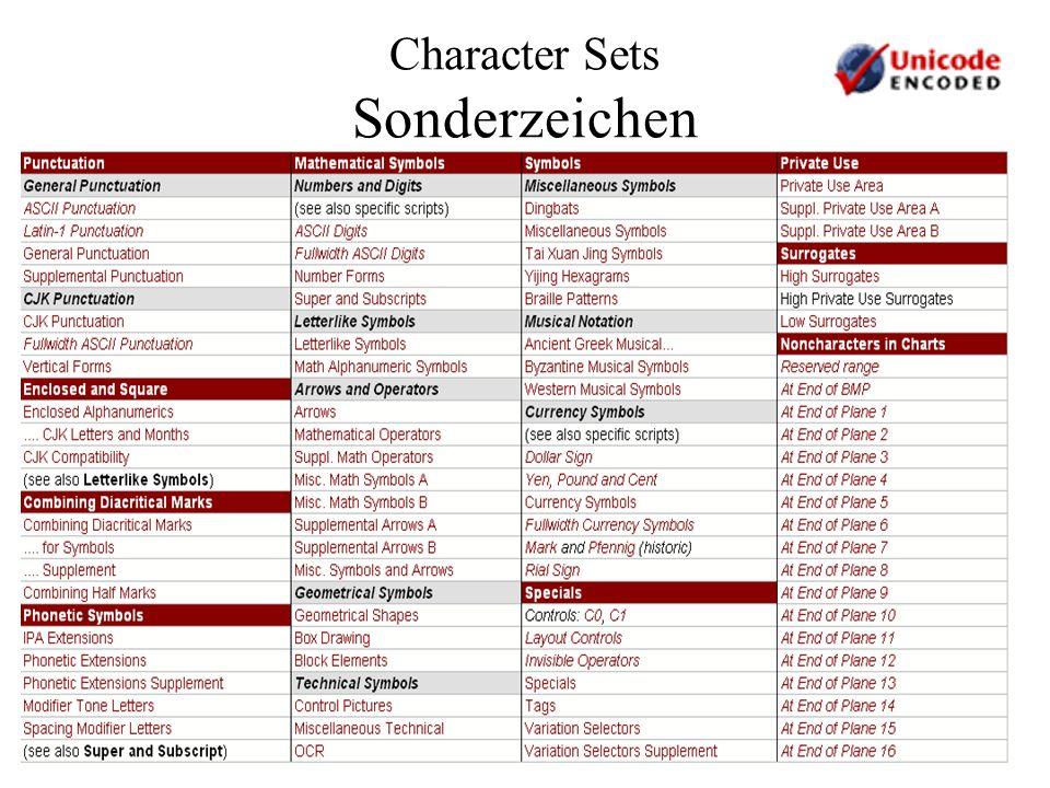 22 Character Sets Sonderzeichen