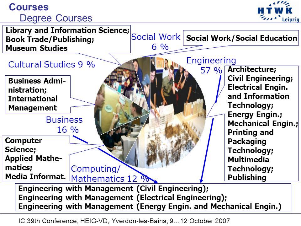 IC 39th Conference, HEIG-VD, Yverdon-les-Bains, 9…12 October 2007 D I P L O M - D E G R E E Semester Advanced Studies 4 6 5 8 7 Basic Studies 1 3 2 Pre-Diplom Examinat.