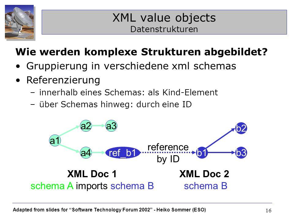Adapted from slides for Software Technology Forum 2002 - Heiko Sommer (ESO) 16 XML value objects Datenstrukturen Wie werden komplexe Strukturen abgebi
