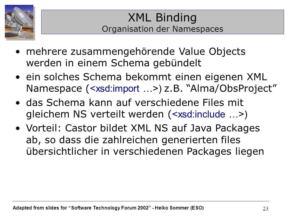 Adapted from slides for Software Technology Forum 2002 - Heiko Sommer (ESO) 23 XML Binding Organisation der Namespaces mehrere zusammengehörende Value