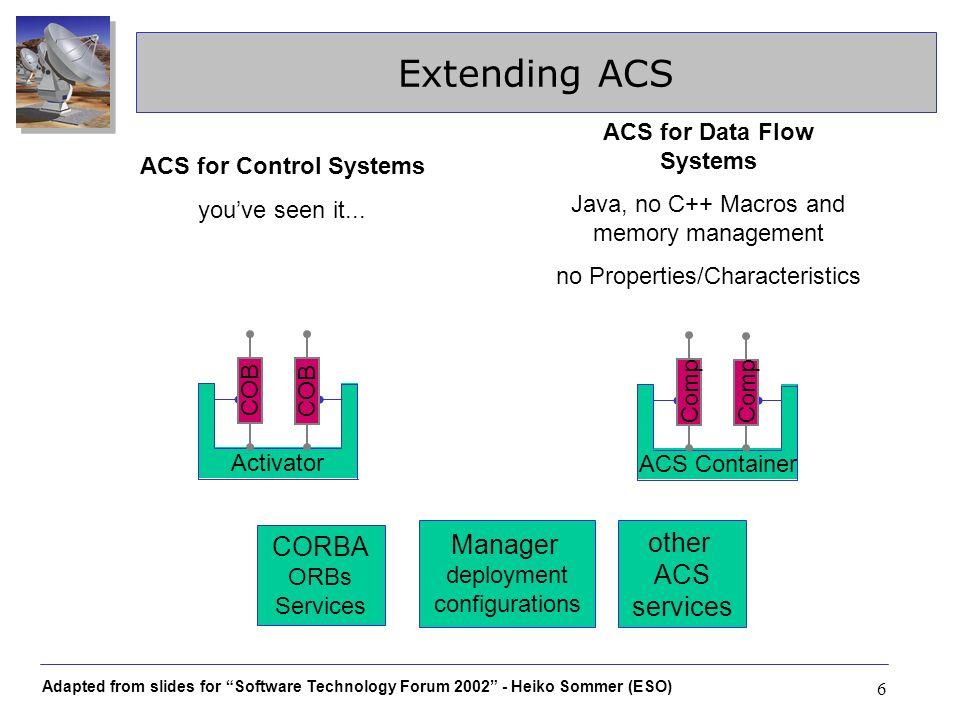Adapted from slides for Software Technology Forum 2002 - Heiko Sommer (ESO) 17 XML value objects Datenstrukturen Feste Portionierung der XML Daten durch das Schema-Design und Entkoppelung über IDs verhindert unsinnigen Transport kompletter Datenbäume, oder komplizierten automatischen Nachlade-Mechanismus ist vor allem dann sinnvoll, wenn meistens ähnliche Sichten auf das Datenmodell benötigt werden (bei ALMA erfüllt) die Applikationen müssen sich selber um die Referenzierung zwischen XML Dokumenten kümmern (beim Erzeugen und Nachladen)