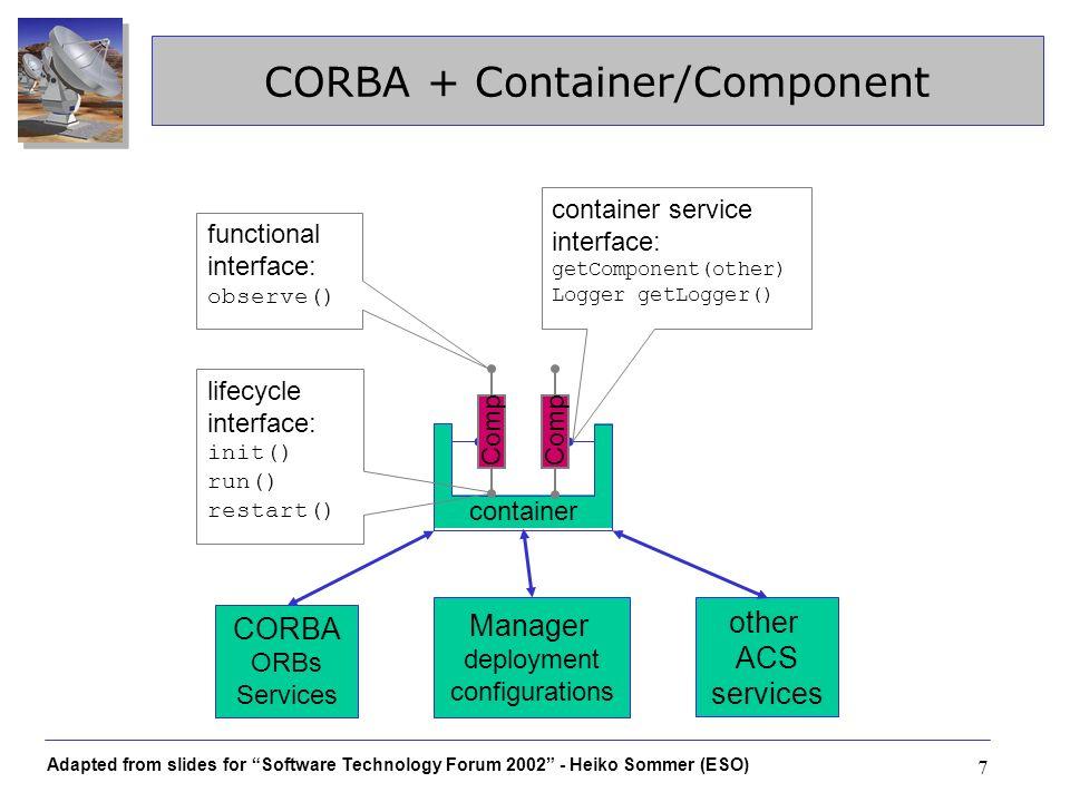 Adapted from slides for Software Technology Forum 2002 - Heiko Sommer (ESO) 28 Transparente XML Integration Bemerkungen Transparente XML-de/serialisierung auch dann, falls beide Komponenten in verschiedenen Sprachen implementiert sind Intern alles CORBA: sicheres remoting Kein Zwang: sowohl Client- als auch Server- Komponente können jederzeit direkt auf CORBA aufsetzen –falls es keinen code generator für eine bestimmte Sprache gibt –um einen speziellen Parser einzusetzen oder das XML ungeparst durchzureichen