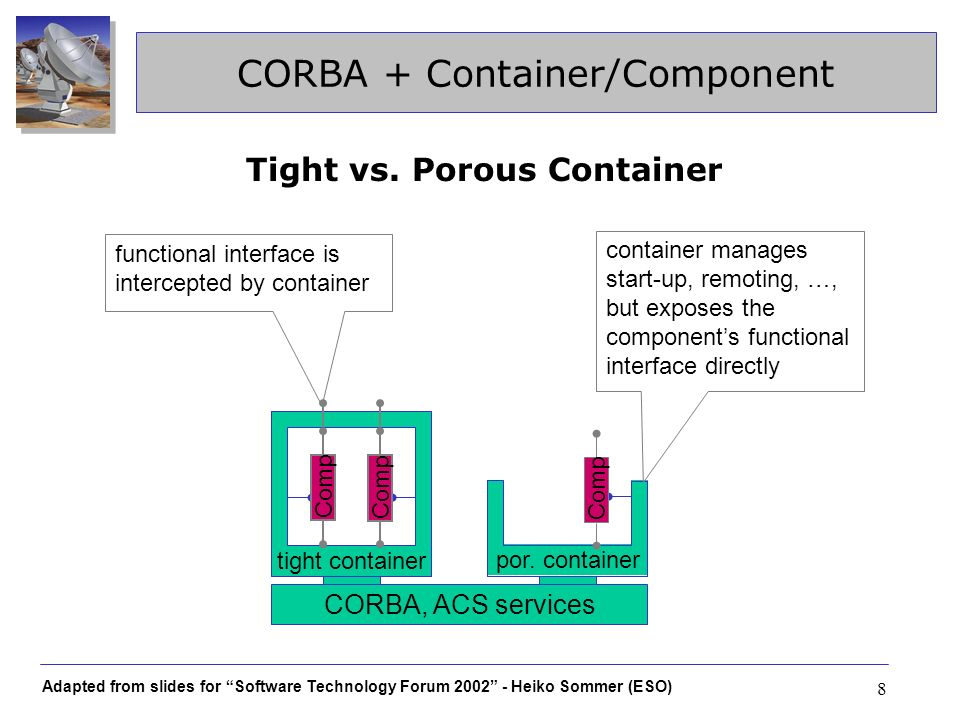 Adapted from slides for Software Technology Forum 2002 - Heiko Sommer (ESO) 8 CORBA + Container/Component por. container tight container Comp CORBA, A