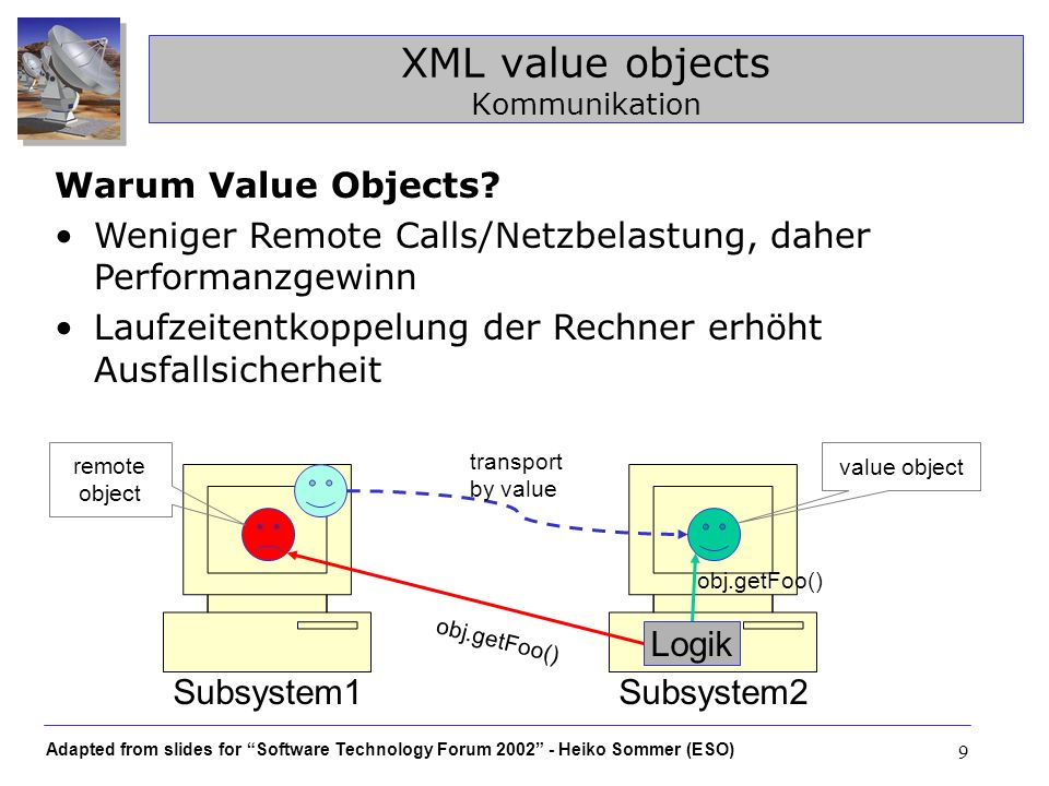 Adapted from slides for Software Technology Forum 2002 - Heiko Sommer (ESO) 10 XML value objects Welche Daten als Value Objects.