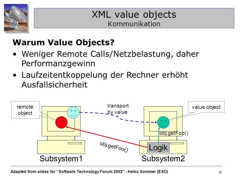 Adapted from slides for Software Technology Forum 2002 - Heiko Sommer (ESO) 20 XML Binding Beispiel: Schemaauszug für Scheduling Block <xsd:element name= PhaseCalTarget type= sbl:TargetT minOccurs= 0 maxOccurs= unbounded /> <xsd:element name= PointingCalTarget type= sbl:TargetT minOccurs= 0 maxOccurs= unbounded />