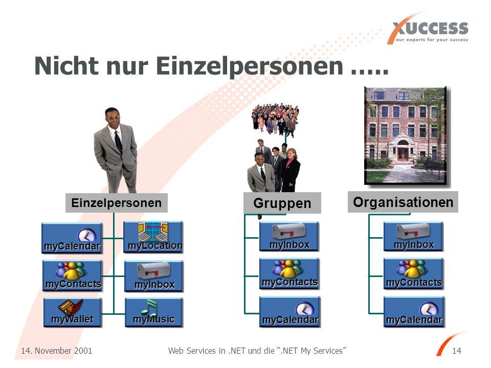 Web Services in.NET und die.NET My Services 14. November 2001 14 Nicht nur Einzelpersonen …..
