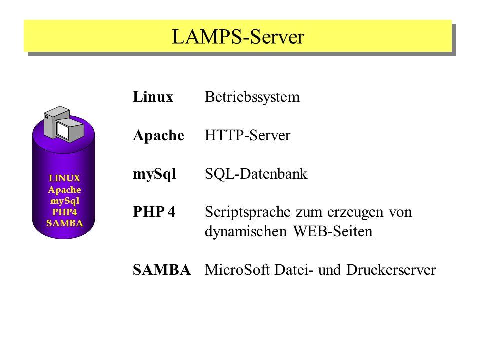 LAMPS-Server LINUX Apache mySql PHP4 SAMBA Linux Apache mySql PHP 4 SAMBA Betriebssystem HTTP-Server SQL-Datenbank Scriptsprache zum erzeugen von dyna