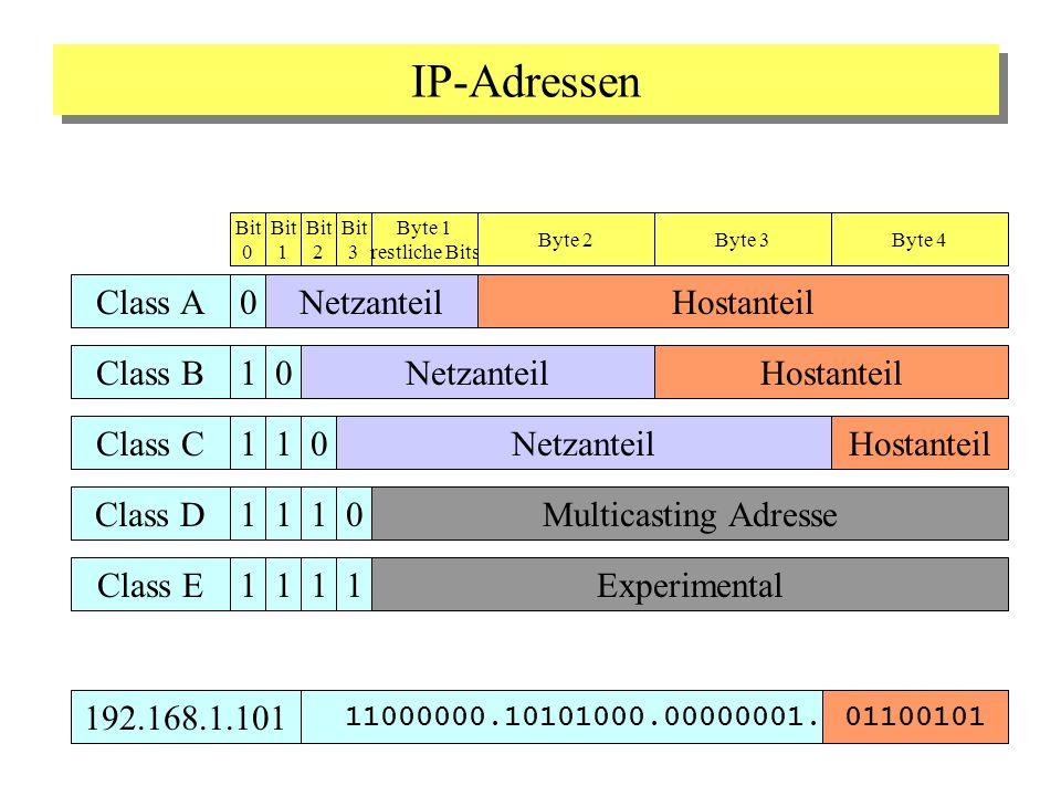 IP-Adressen Class A0NetzanteilHostanteil Bit 0 Bit 1 Bit 2 Bit 3 Byte 1 restliche Bits Byte 2Byte 3Byte 4 Class B1NetzanteilHostanteil0 Class C1Netzan
