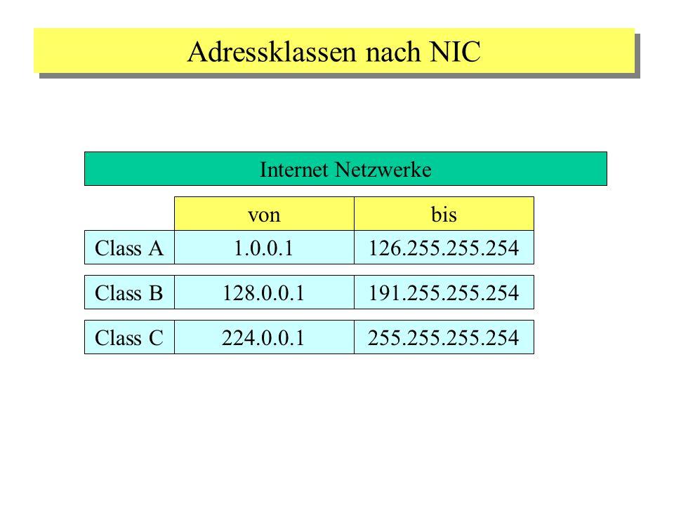 Adressklassen nach NIC Class A von 1.0.0.1126.255.255.254 bis Class B Class C 128.0.0.1191.255.255.254 224.0.0.1255.255.255.254 Internet Netzwerke
