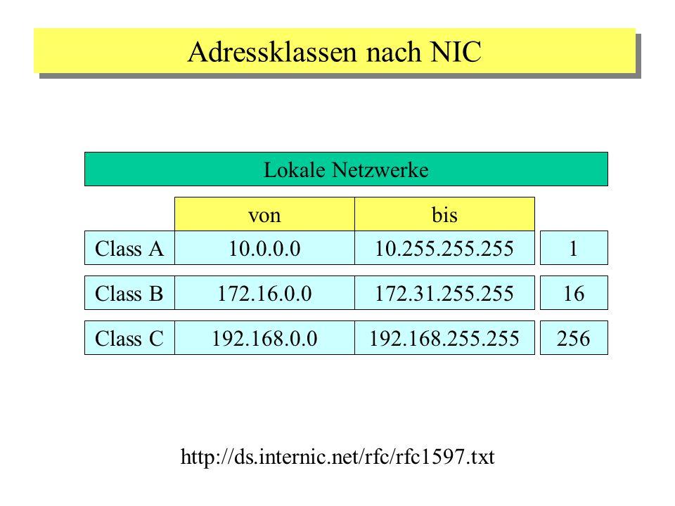 Adressklassen nach NIC Class A von 10.0.0.010.255.255.255 bis Class B Class C 172.16.0.0172.31.255.255 192.168.0.0192.168.255.255 1 16 256 Lokale Netz