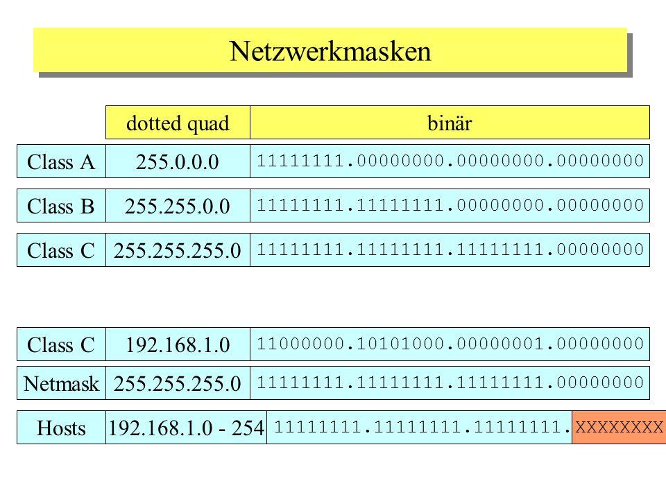 Netzwerkmasken Class A dotted quad 255.0.0.0 11111111.00000000.00000000.00000000 binär Class B Class C 255.255.0.0 255.255.255.0 11111111.11111111.000