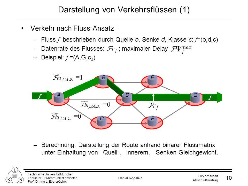 Technische Universität München Lehrstuhl für Kommunikationsnetze Prof. Dr.-Ing J. Eberspächer Daniel Rögelein Diplomarbeit Abschlußvortrag 10 Darstell