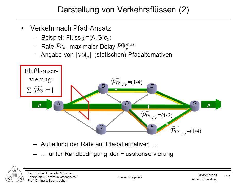 Technische Universität München Lehrstuhl für Kommunikationsnetze Prof. Dr.-Ing J. Eberspächer Daniel Rögelein Diplomarbeit Abschlußvortrag 11 Darstell