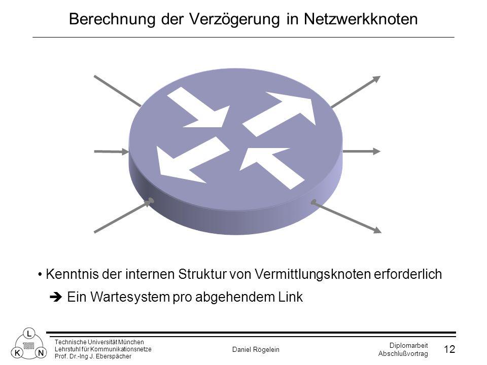 Technische Universität München Lehrstuhl für Kommunikationsnetze Prof. Dr.-Ing J. Eberspächer Daniel Rögelein Diplomarbeit Abschlußvortrag 12 Berechnu
