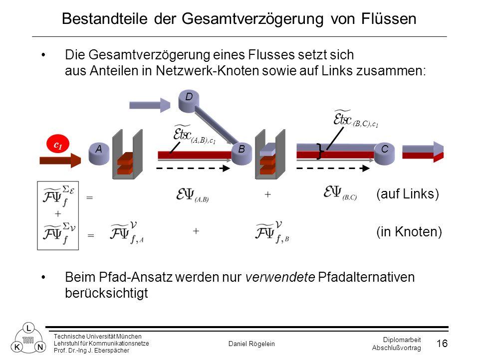 Technische Universität München Lehrstuhl für Kommunikationsnetze Prof. Dr.-Ing J. Eberspächer Daniel Rögelein Diplomarbeit Abschlußvortrag 16 Bestandt