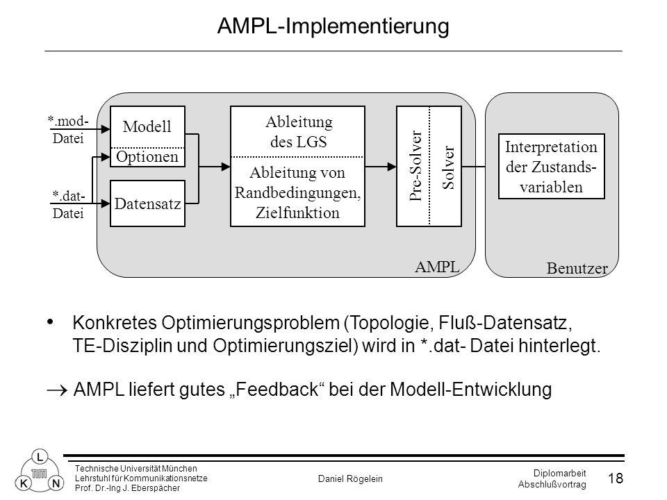 Technische Universität München Lehrstuhl für Kommunikationsnetze Prof. Dr.-Ing J. Eberspächer Daniel Rögelein Diplomarbeit Abschlußvortrag 18 AMPL-Imp