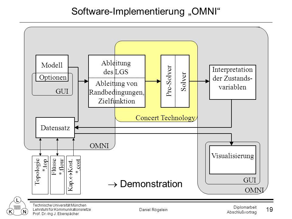 Technische Universität München Lehrstuhl für Kommunikationsnetze Prof. Dr.-Ing J. Eberspächer Daniel Rögelein Diplomarbeit Abschlußvortrag 19 Software