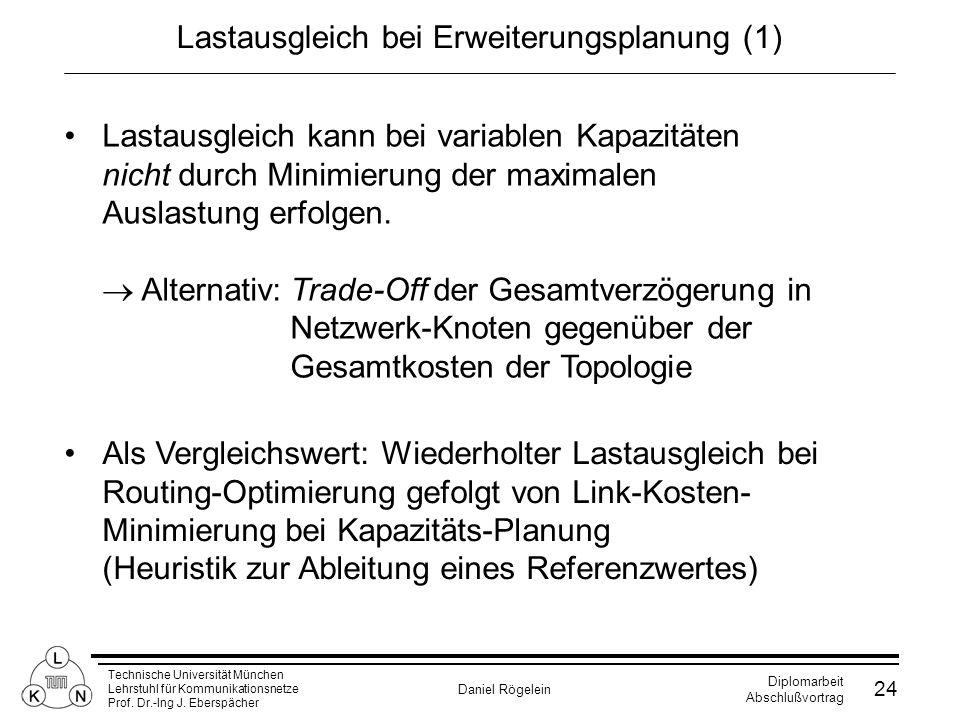 Technische Universität München Lehrstuhl für Kommunikationsnetze Prof. Dr.-Ing J. Eberspächer Daniel Rögelein Diplomarbeit Abschlußvortrag 24 Lastausg