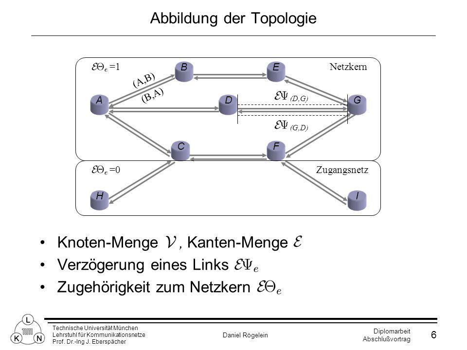 Technische Universität München Lehrstuhl für Kommunikationsnetze Prof. Dr.-Ing J. Eberspächer Daniel Rögelein Diplomarbeit Abschlußvortrag 6 Abbildung