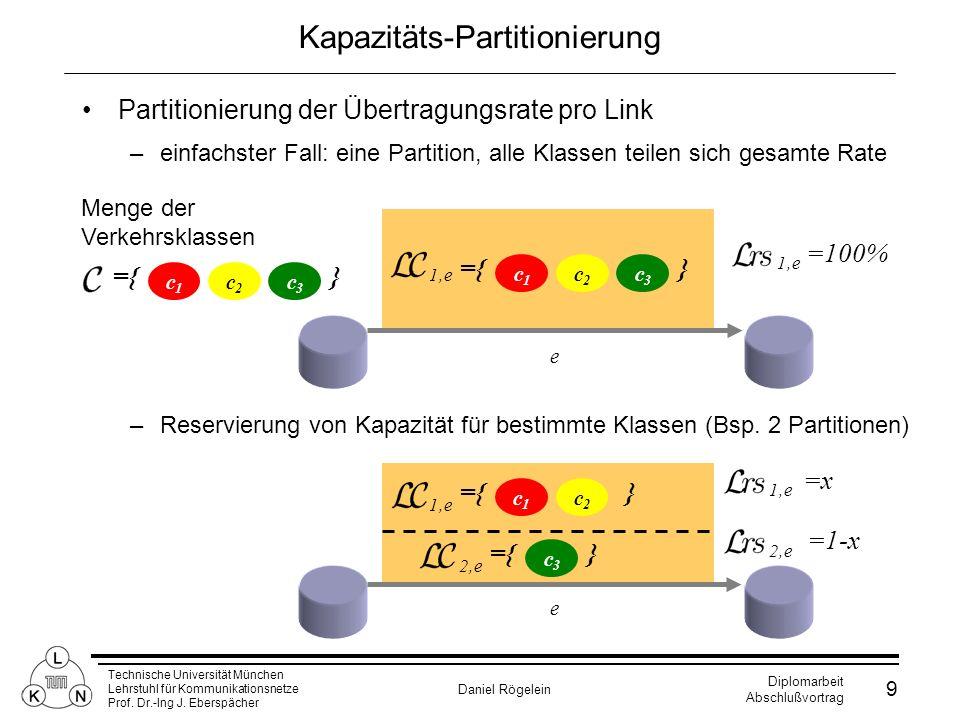 Technische Universität München Lehrstuhl für Kommunikationsnetze Prof. Dr.-Ing J. Eberspächer Daniel Rögelein Diplomarbeit Abschlußvortrag 9 Kapazität