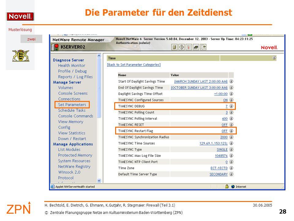 © Zentrale Planungsgruppe Netze am Kultusministerium Baden-Württemberg (ZPN) Musterlösung 30.06.2005 28 H.