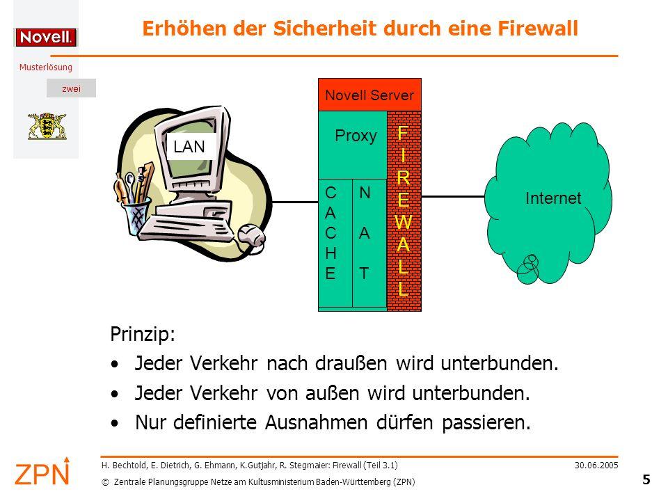 © Zentrale Planungsgruppe Netze am Kultusministerium Baden-Württemberg (ZPN) Musterlösung 30.06.2005 16 H.