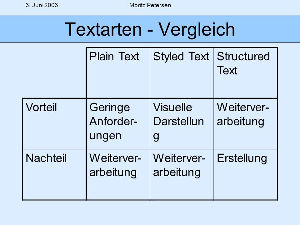 3. Juni 2003Moritz Petersen Textarten - Vergleich Plain TextStyled TextStructured Text VorteilGeringe Anforder- ungen Visuelle Darstellun g Weiterver-