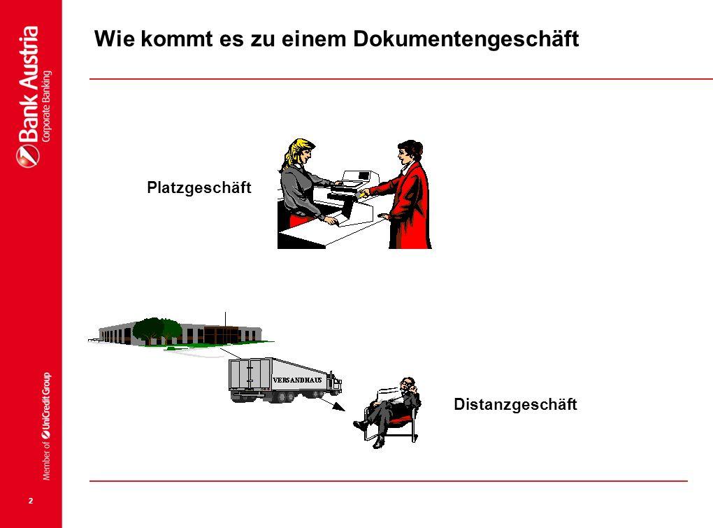 3 Risken und Folgen beim Distanzgeschäft Die Risken für den Verkäufer (Exporteur): Warenannahmerisiko d.h.