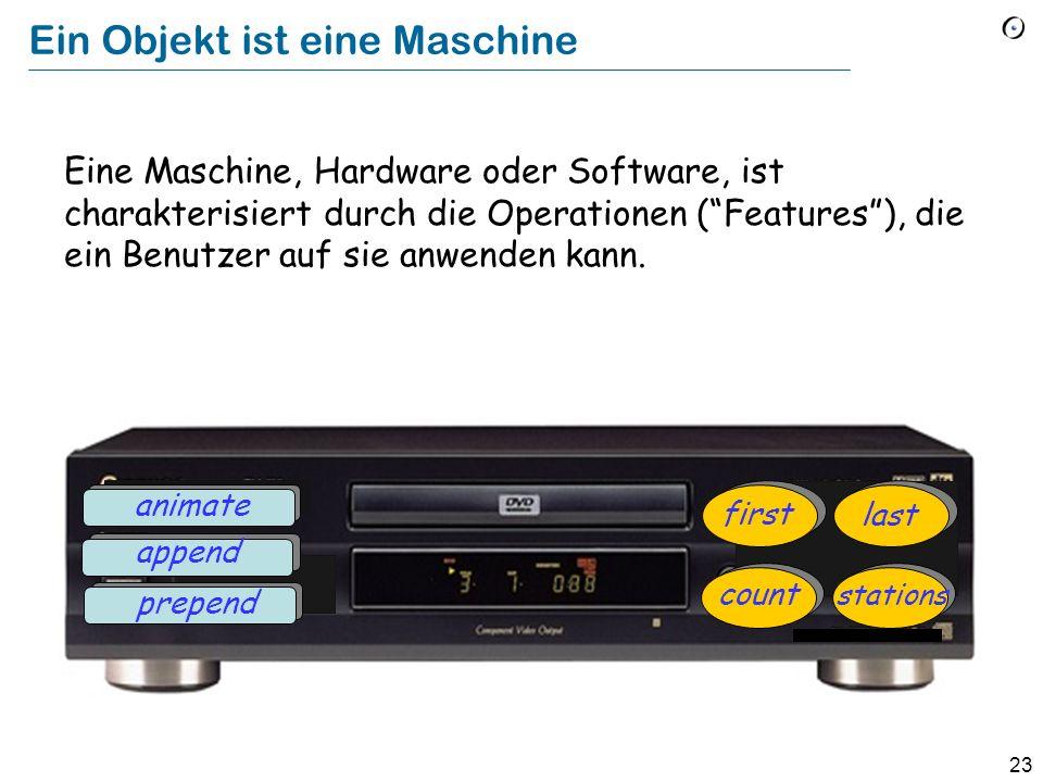 23 Ein Objekt ist eine Maschine Eine Maschine, Hardware oder Software, ist charakterisiert durch die Operationen (Features), die ein Benutzer auf sie anwenden kann.