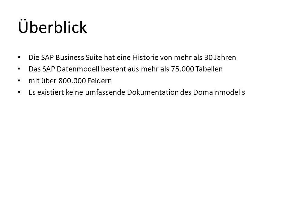 Überblick Die SAP Business Suite hat eine Historie von mehr als 30 Jahren Das SAP Datenmodell besteht aus mehr als 75.000 Tabellen mit über 800.000 Fe