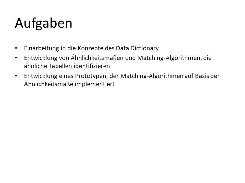 Aufgaben Einarbeitung in die Konzepte des Data Dictionary Entwicklung von Ähnlichkeitsmaßen und Matching-Algorithmen, die ähnliche Tabellen identifizi