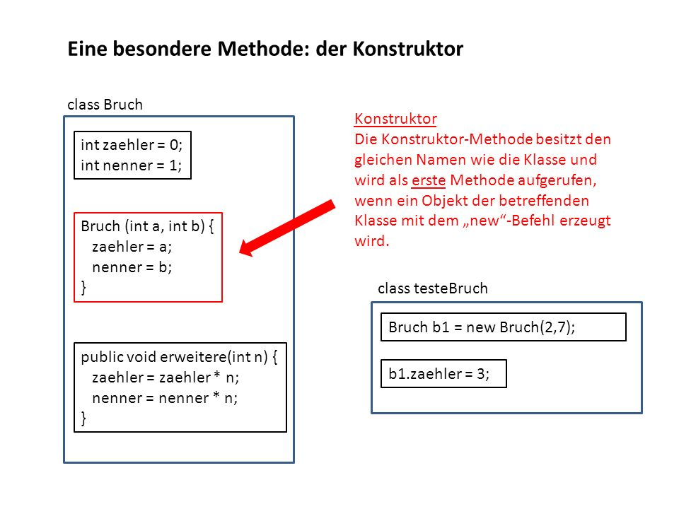 class Bruch public void erweitere(int n) { zaehler = zaehler * n; nenner = nenner * n; } int zaehler = 0; int nenner = 1; Bruch (int a, int b) { zaehl
