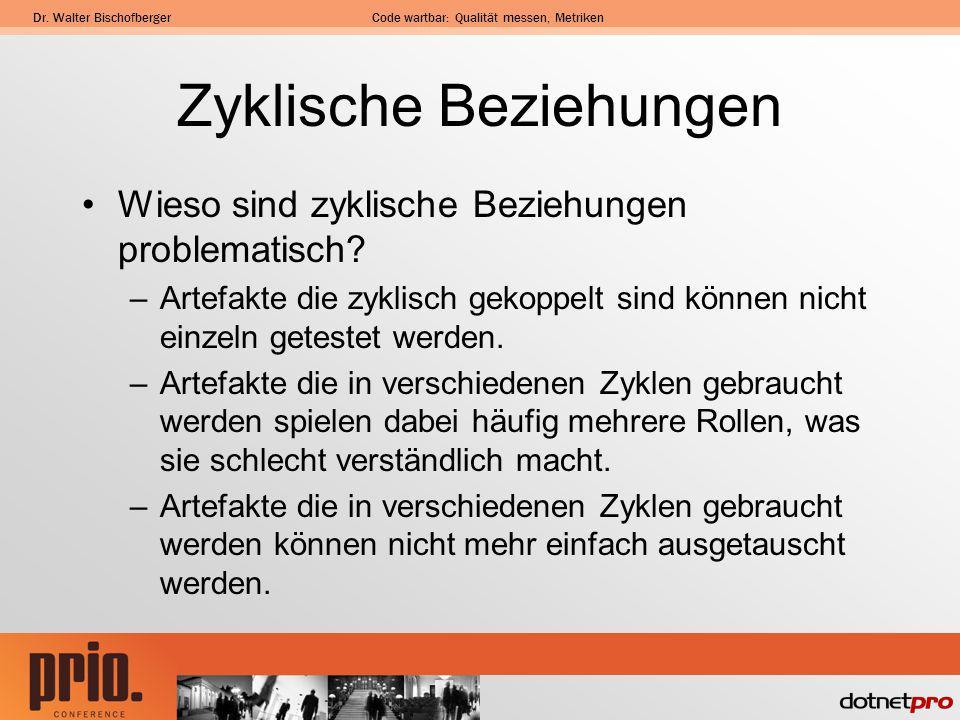 Dr. Walter BischofbergerCode wartbar: Qualität messen, Metriken Zyklische Beziehungen Wieso sind zyklische Beziehungen problematisch? –Artefakte die z