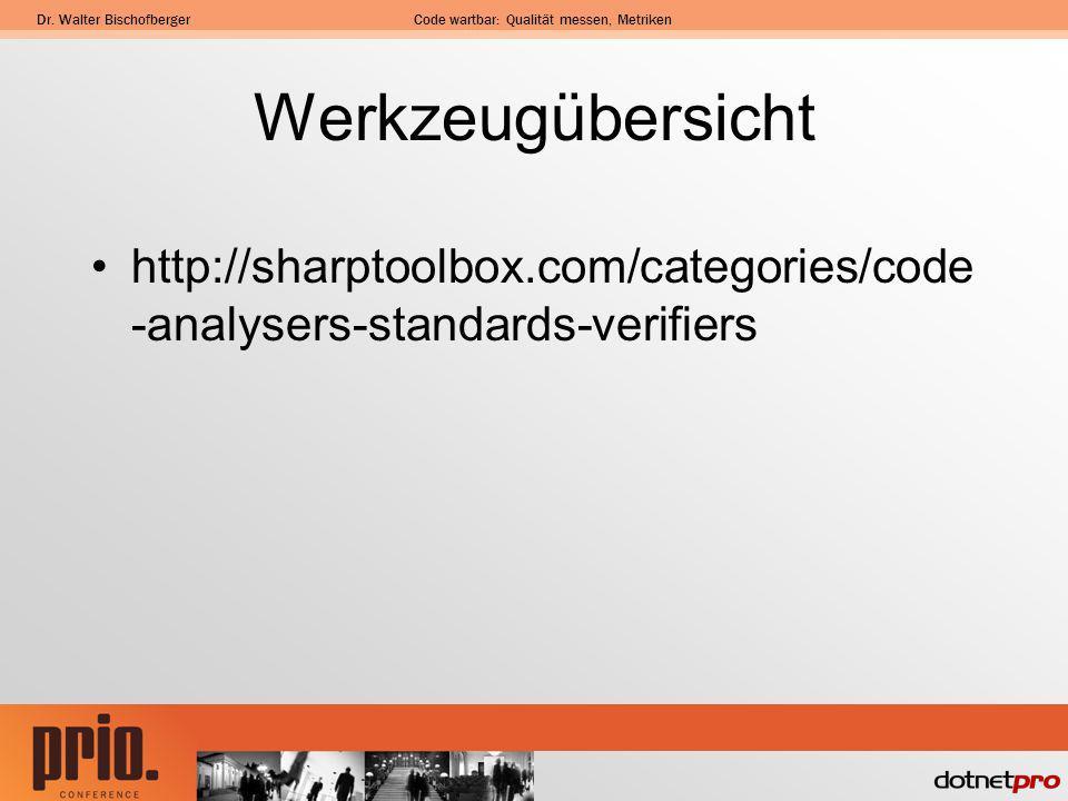 Dr. Walter BischofbergerCode wartbar: Qualität messen, Metriken Werkzeugübersicht http://sharptoolbox.com/categories/code -analysers-standards-verifie