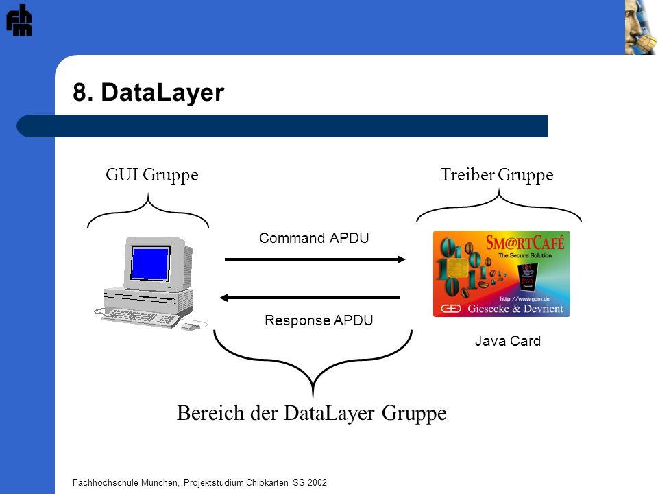 Fachhochschule München, Projektstudium Chipkarten SS 2002 8. DataLayer Command APDU Response APDU Java Card Bereich der DataLayer Gruppe GUI GruppeTre