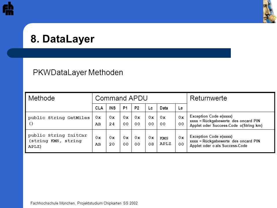 Fachhochschule München, Projektstudium Chipkarten SS 2002 8. DataLayer PKWDataLayer Methoden MethodeCommand APDUReturnwerte CLAINSP1P2LcDataLe public