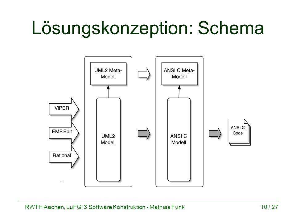 RWTH Aachen, LuFGI 3 Software Konstruktion - Mathias Funk10 / 27 Lösungskonzeption: Schema