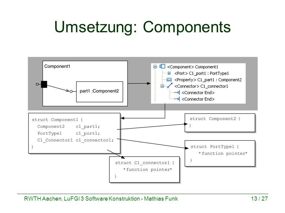 RWTH Aachen, LuFGI 3 Software Konstruktion - Mathias Funk13 / 27 Umsetzung: Components