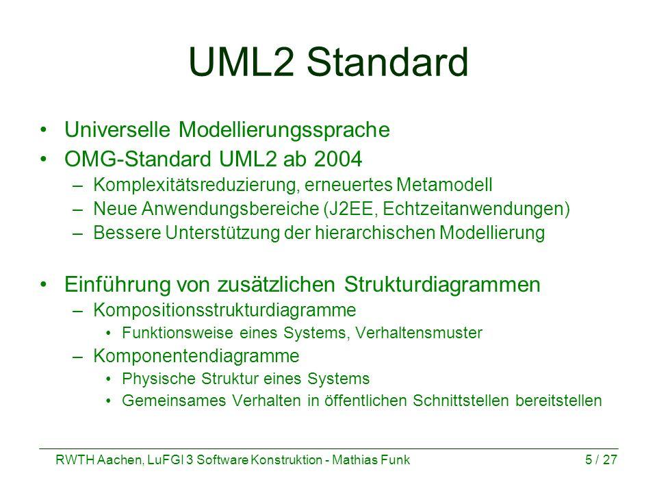 RWTH Aachen, LuFGI 3 Software Konstruktion - Mathias Funk5 / 27 UML2 Standard Universelle Modellierungssprache OMG-Standard UML2 ab 2004 –Komplexitäts