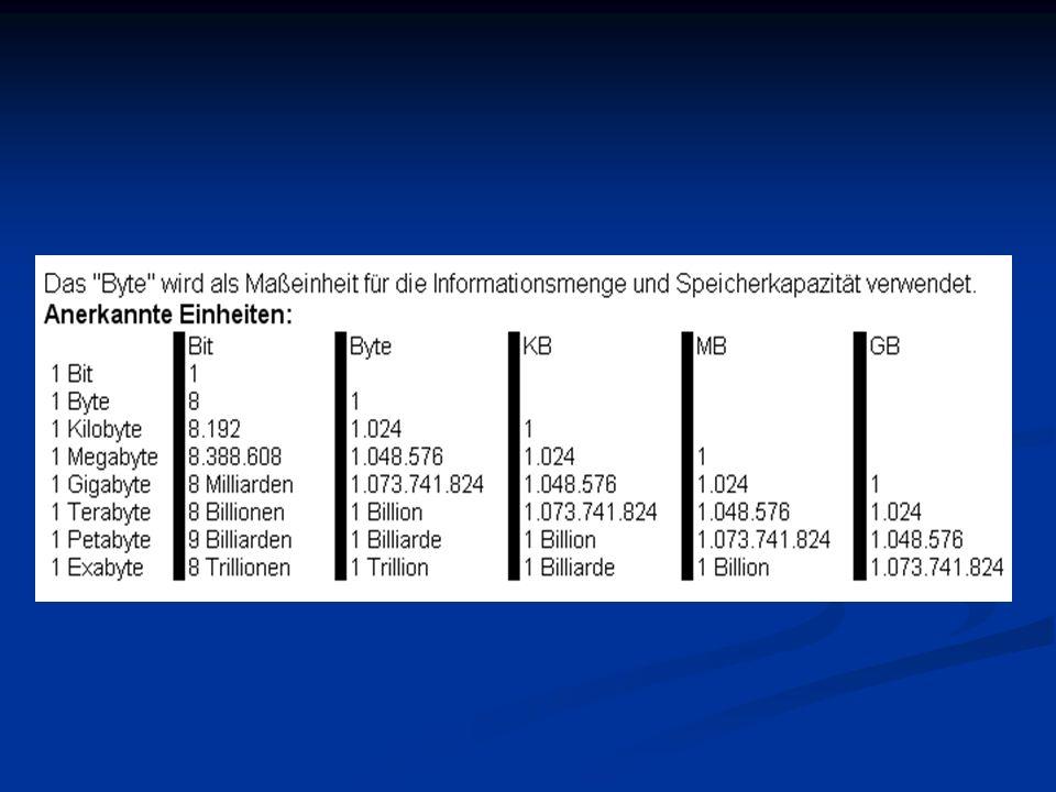 4.Hexadezimalsystem Lat.decem = 10 Lat. decem = 10 Grie.