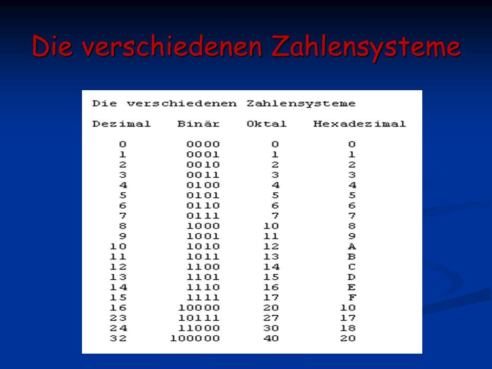 6.Quellen www.wolfgang-wiechmann.de http://de.wikipedia.org/wiki/Dualsystem http://de.wikipedia.org/wiki/Matrix_(Mathem atik) http://de.wikipedia.org/wiki/Dezimalsystem http://de.wikipedia.org/wiki/American_Stand ard_Code_for_Information_Interchange http://www.code-knacker.de/ascii.htm http://www.stefan- lenz.ch/bit_glossar/18.html