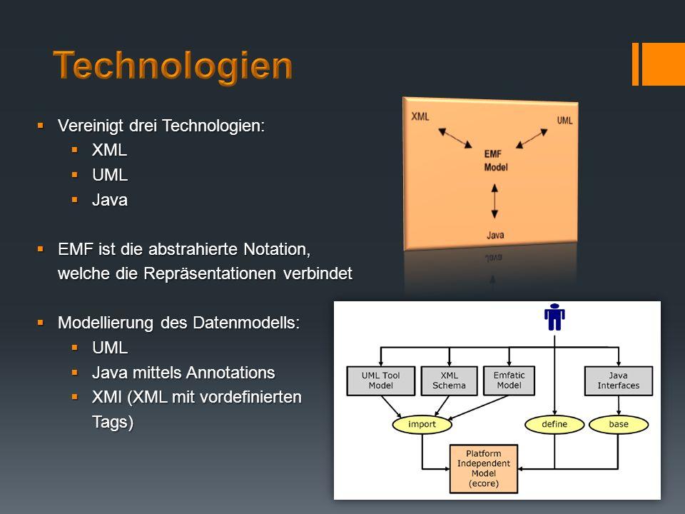 Vereinigt drei Technologien: Vereinigt drei Technologien: XML XML UML UML Java Java EMF ist die abstrahierte Notation, welche die Repräsentationen ver