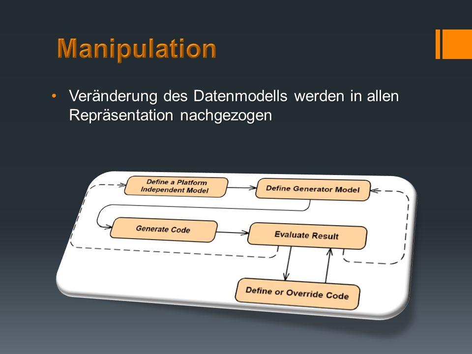 Veränderung des Datenmodells werden in allen Repräsentation nachgezogenVeränderung des Datenmodells werden in allen Repräsentation nachgezogen