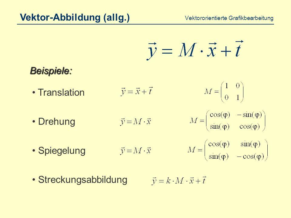 Vektororientierte Grafikbearbeitung Multiplikation mit einer Matrix Grundlage für lineare Abbildungen in V² Verwendungszweck: Realisierung: