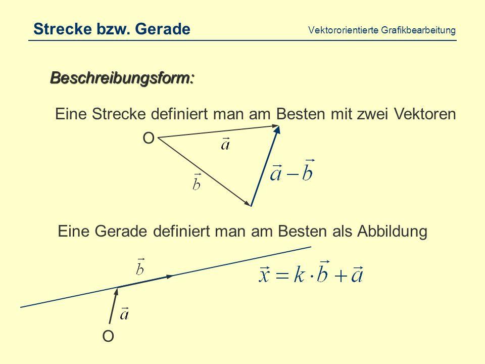 Vektororientierte Grafikbearbeitung Gliederung: VO - Grafikelemente Kurven Strecken bzw.