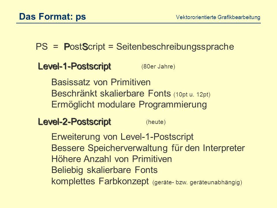 Vektororientierte Grafikbearbeitung Gliederung: Grafikformate eps Das Format: eps pdf Das Format: pdf ps Das Format: ps svg Das Format: svg