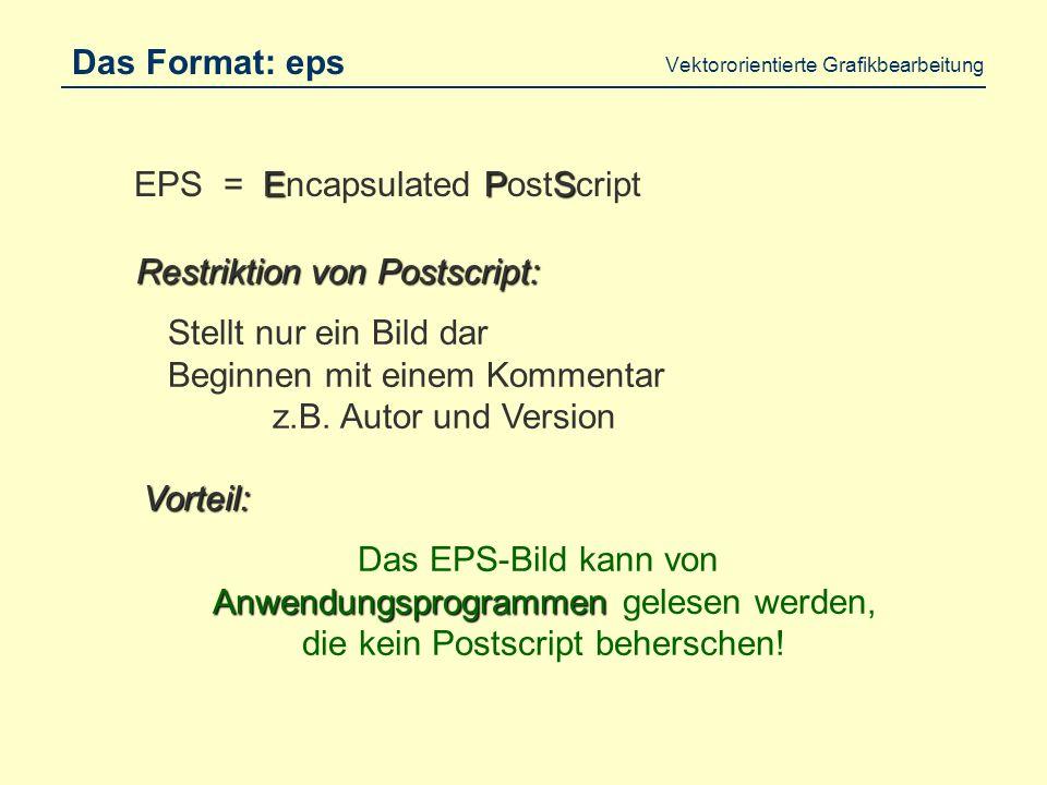 Vektororientierte Grafikbearbeitung Das Format: ps PS PS = PostScript = Seitenbeschreibungssprache Basissatz von Primitiven Beschränkt skalierbare Fonts (10pt u.
