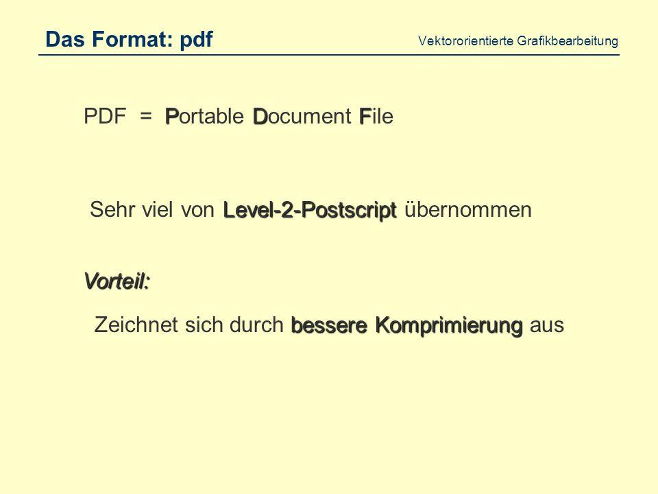Vektororientierte Grafikbearbeitung Das Format: eps EPS EPS = Encapsulated PostScript Restriktion von Postscript: Stellt nur ein Bild dar Beginnen mit einem Kommentar z.B.