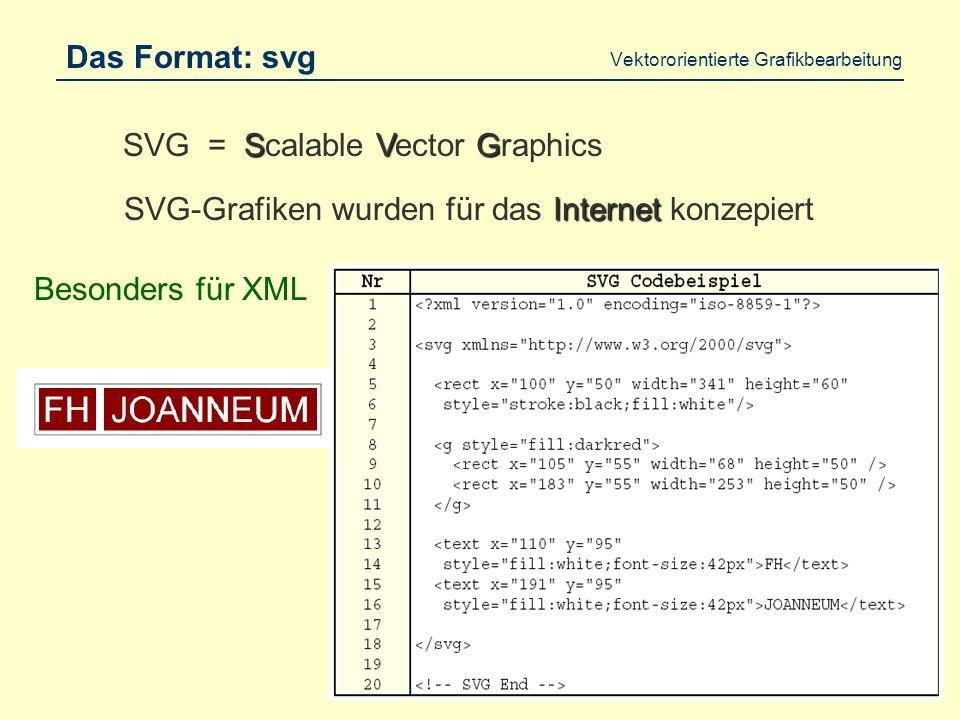 Vektororientierte Grafikbearbeitung Das Format: pdf PDF PDF = Portable Document File Level-2-Postscript Sehr viel von Level-2-Postscript übernommen bessere Komprimierung Zeichnet sich durch bessere Komprimierung ausVorteil: